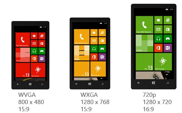 优化Windows Phone APP性能 提升App性能的技巧