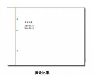 ppt设计教程 ppt版面设计原则