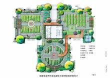 威客服务:[19604] 屋顶花园规划设计