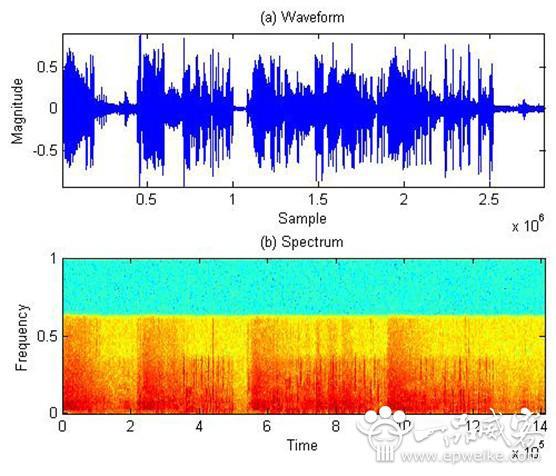 如何实现音频信号处理 音频信号处理步骤流程