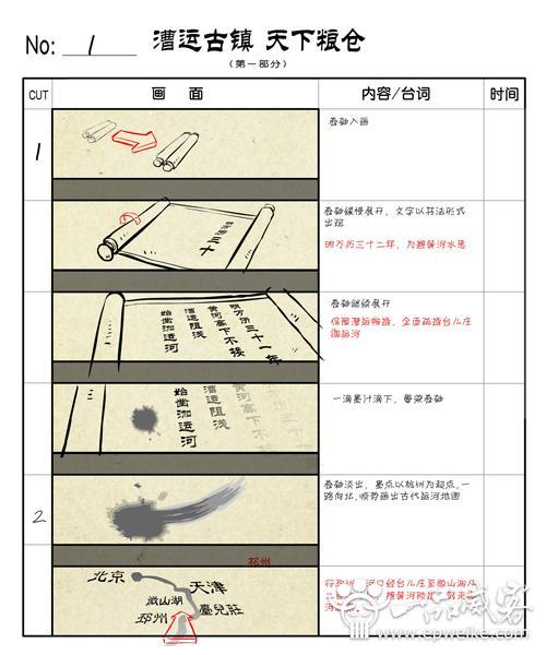 根据客户提供的文字脚本,绘制分镜头脚本,以便于后期的动画制作.