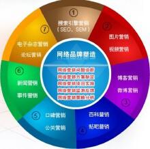 威客服务:[35232] 网站推广|seo| 网络营销 【搜索引擎优化】