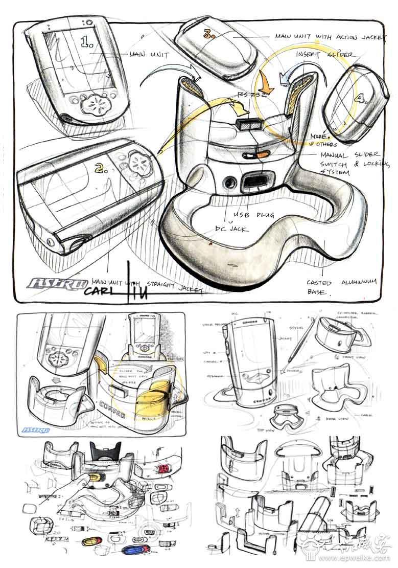 如何练好工业设计手绘效果图?
