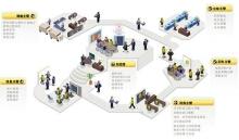 威客服务:[44907] 办公管理系统开发测试