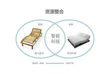 品牌梳理策划-开乐智能床