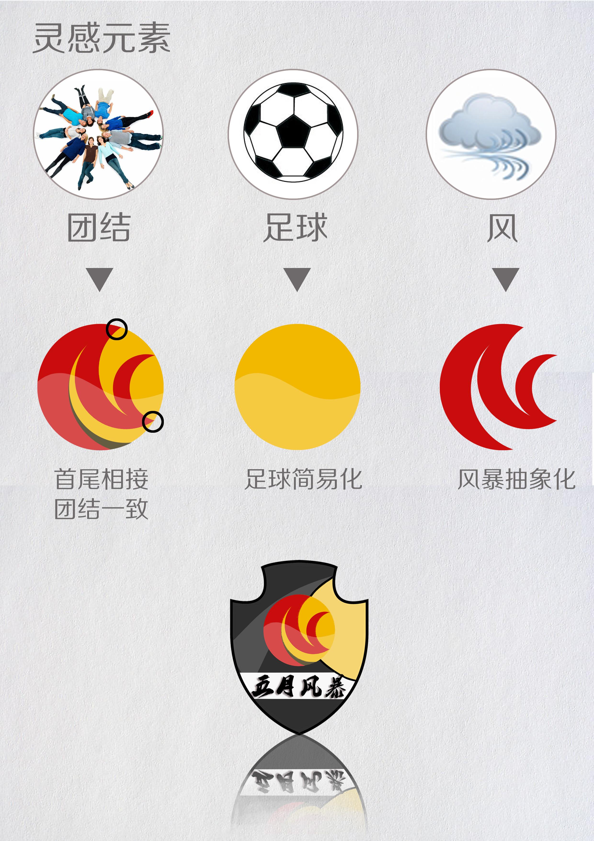 足球俱乐部标志设计
