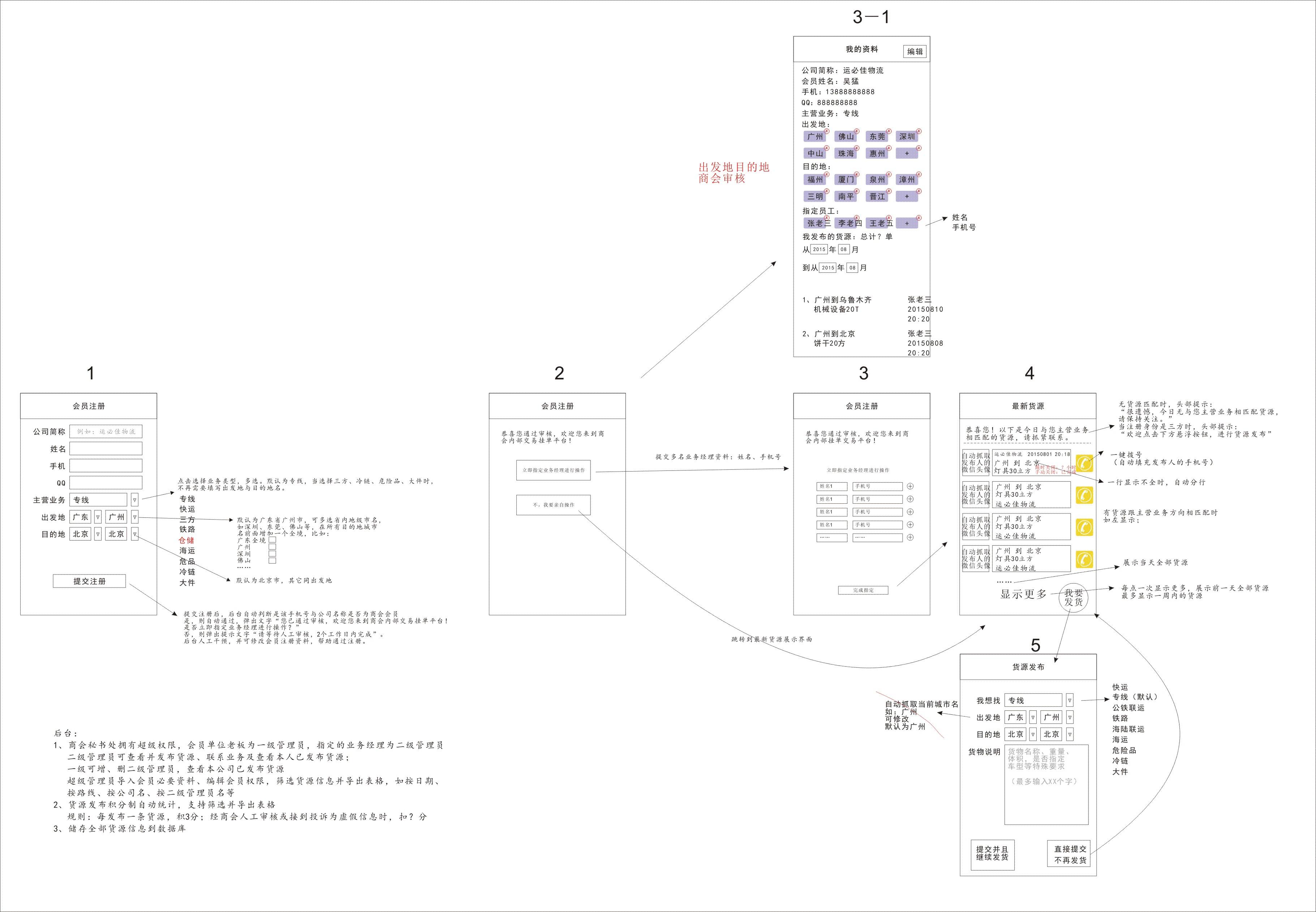 小程序ui界面设计,欢迎兼职