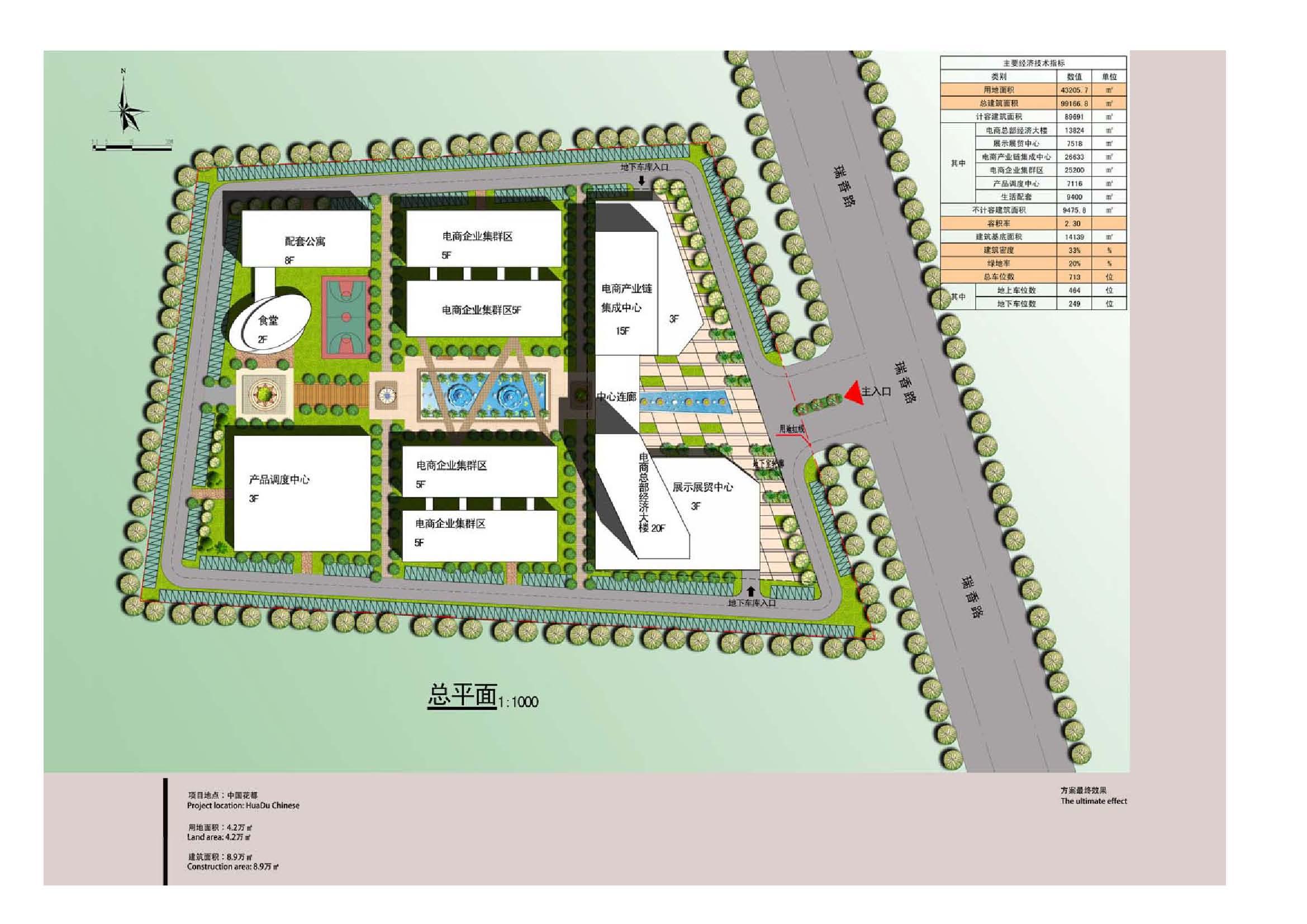 产业园区设计