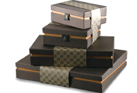 專業產品包裝設計需要考慮的因素