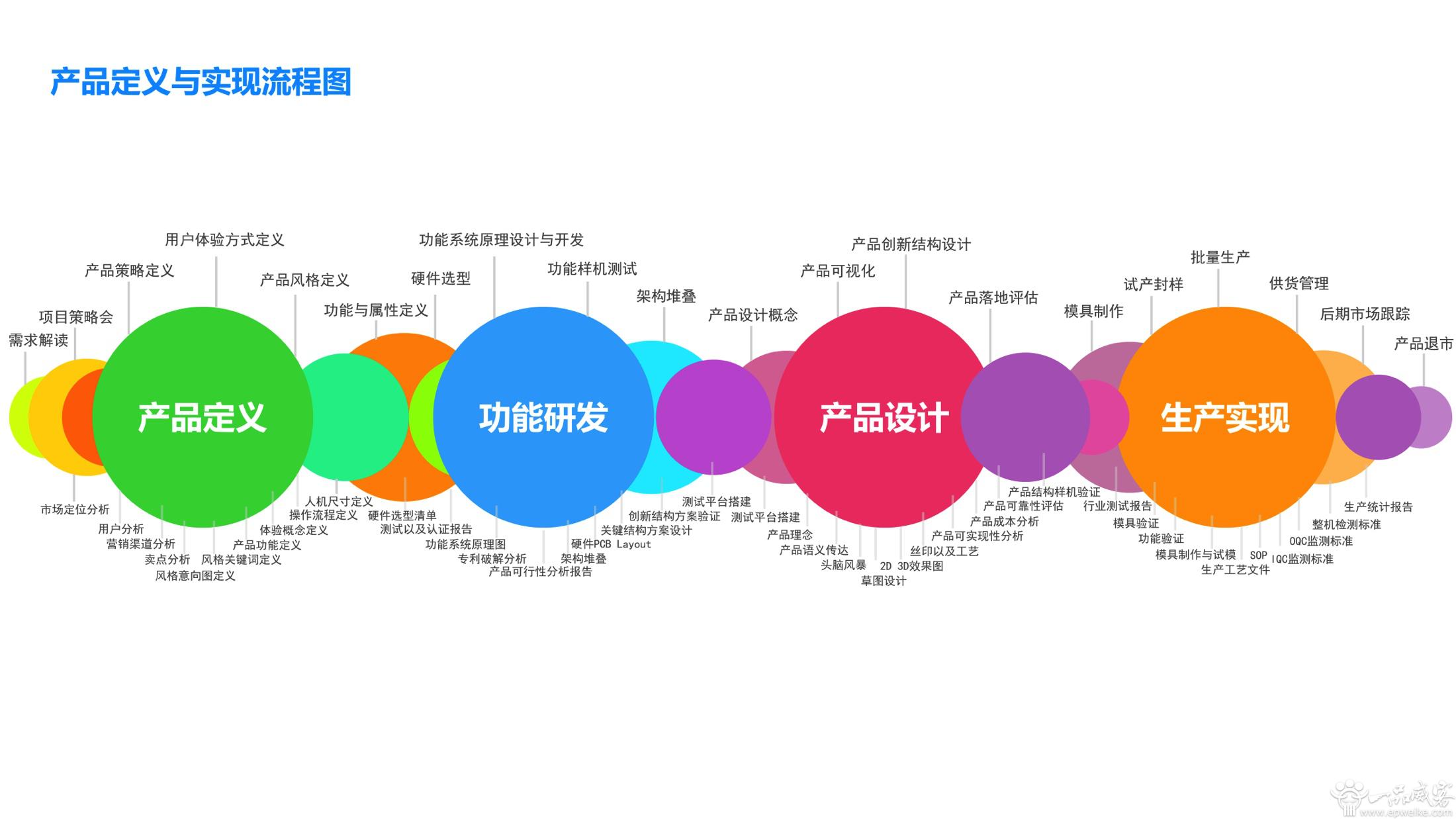 产品设计_西尔瓦诺创意设计服务有限公司服务列表图片
