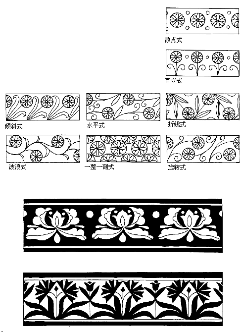 图案设计的连续纹样技法练习