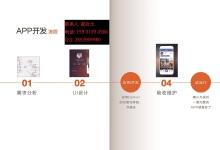 威客服务:[62124] APP开发|微信二次开发|网站开发|私人定制