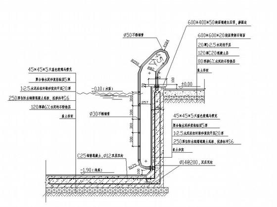 施工图设计之电气问题