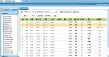 威客服务:[62455] 财务系统开发