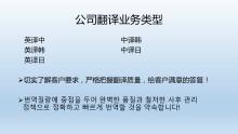 威客服务:[62932] 中译韩翻译