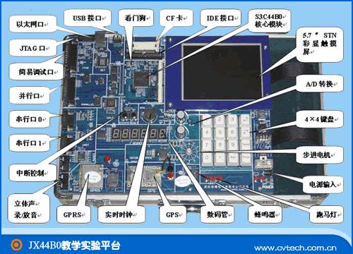 嵌入式计算机系统相对通用型计算机系统的优点