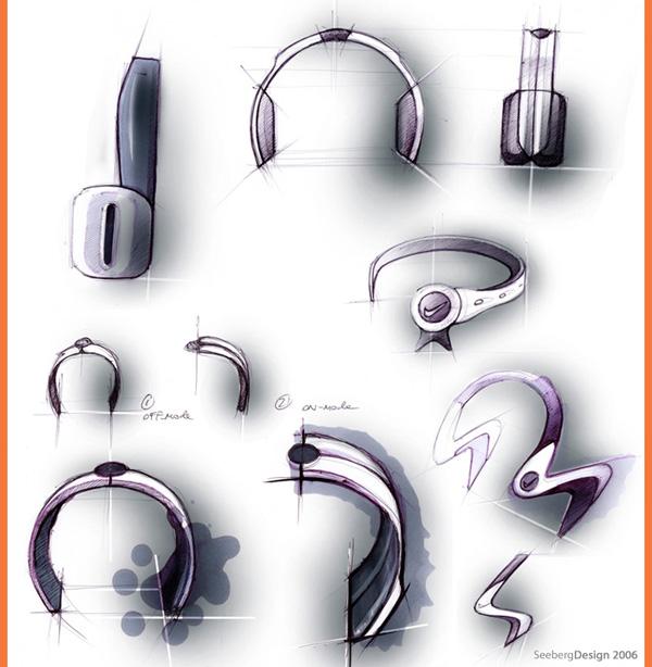 产品造型设计的创造性思维的特征