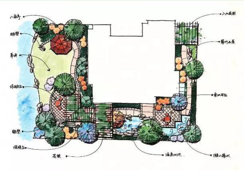 别墅庭园设计应该这么设计