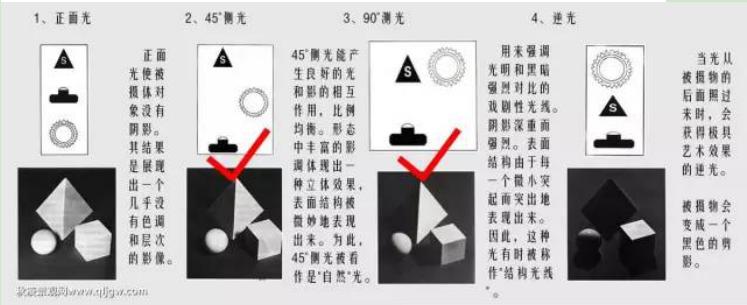 建筑效果图制作光影的选择