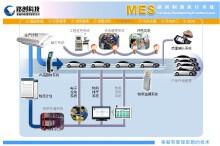 福建新龙马MES系统