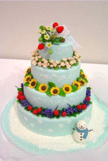 创意的生日蛋糕祝福语范文参考