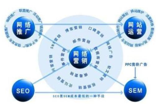 营销策划方案格式 营销策划方案框架