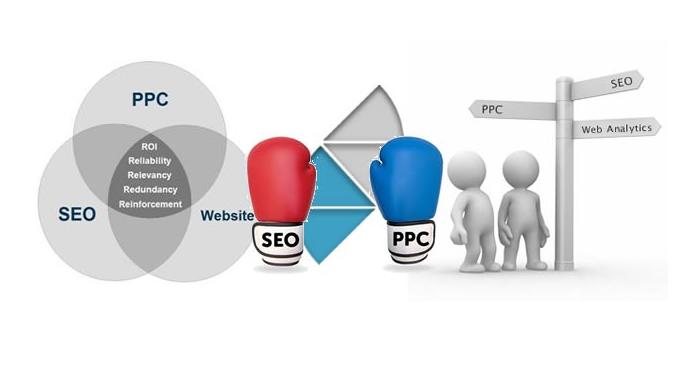 外贸网站推广方法,外贸网站优化推广方法