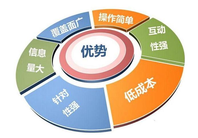 网站优化URL命名规则,URL网站优化方法