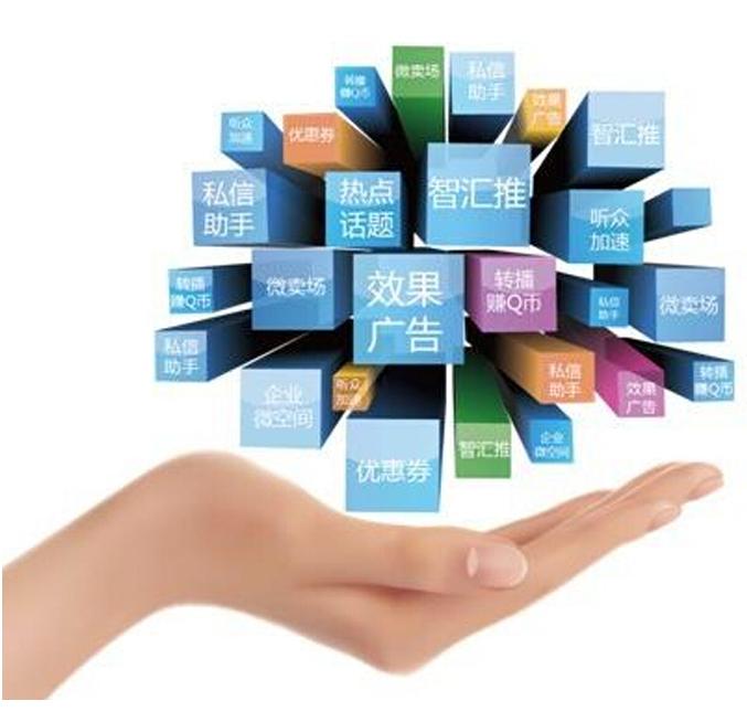 企业产品营销策划包含环节,企业产品营销策划方式
