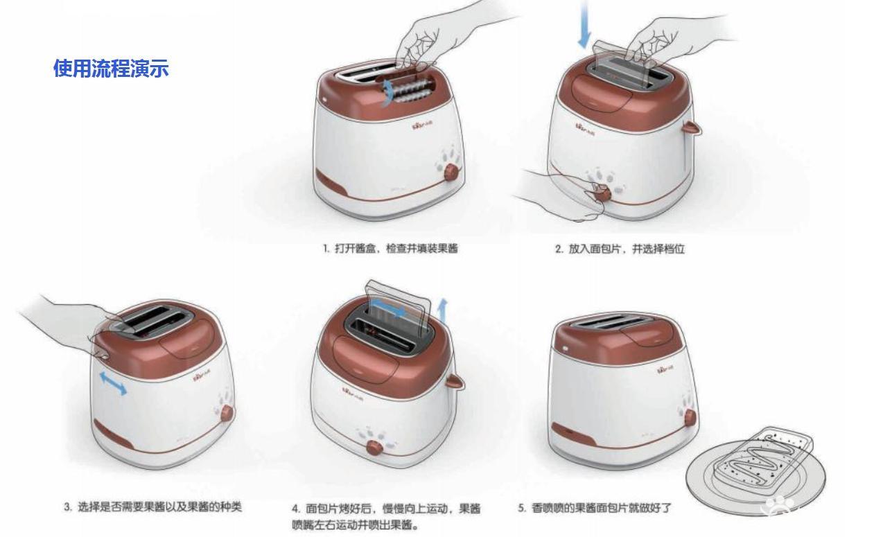 家电设计 厨房家电 面包机设计 工业设计外观设计 创意设计