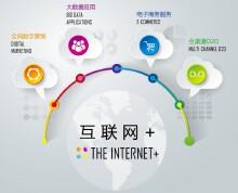 互联网+整体架构解决方案