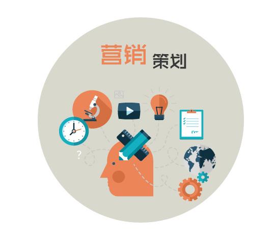 产品推广如何制定正确战略,产品推广方法