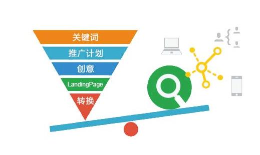 企业网站推广方法,企业网站如何通过B2B网站推广