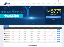 金钥匙数字货币交易平台