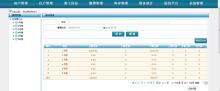 威客服务:[85297] 企业操作系统定制开发,满足您的需求
