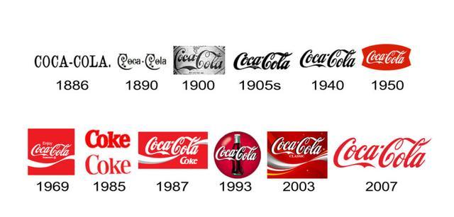 世界知名品牌商标设计变化,这些商标你都认识吗