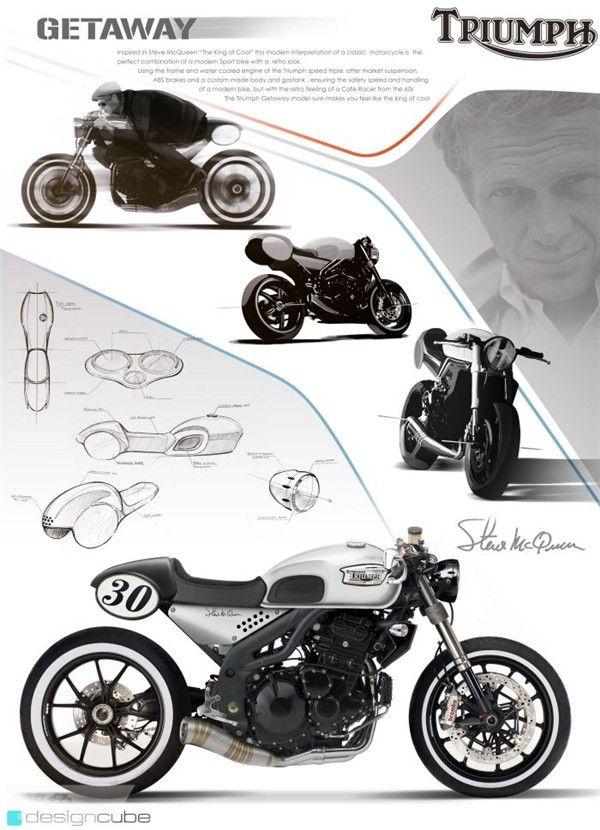 摩托车工业设计展板