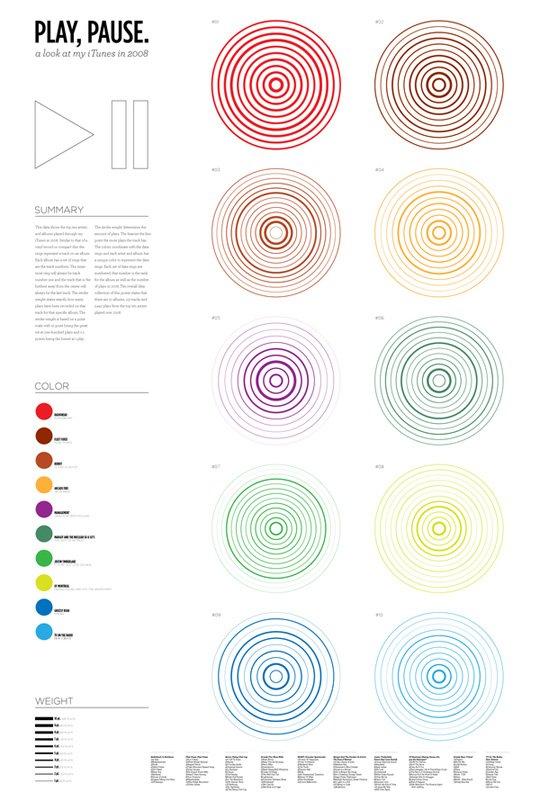 表格创意设计欣赏