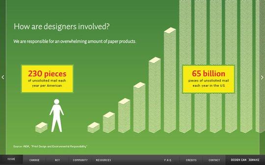 创意图表格设计欣赏