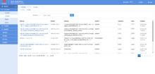 中睿设计院DCP业务系统开发