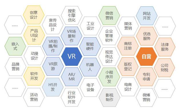 共享经济报告发布 一品威客网为行业发展添砖加瓦