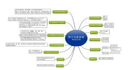 积分系统的体系应该如何规划?