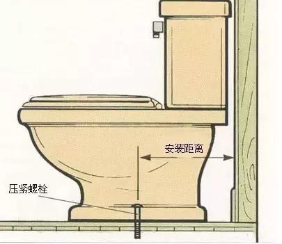 """卫生间堪称装修中的""""伤心地"""",尤其是这15处,第一次装修必中"""