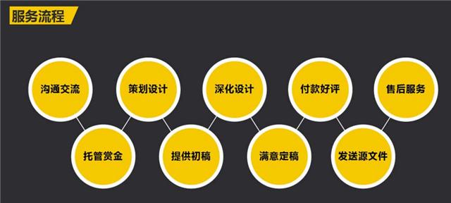 长风品牌设计:全面梳理企业创意 营造品牌新爆点