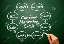 圈子营销--新手如何学习网络营销?