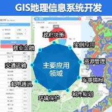 威客服务:[93880] GIS地理信息系统开发
