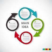 PPT设计及制作