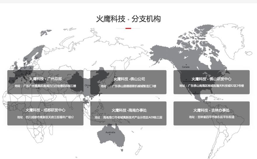 【火鹰网页设计】网站界面设计|网站整站设计|ui设计