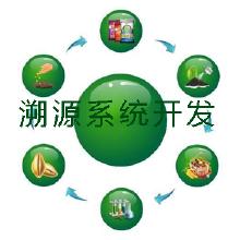 农药二维码追溯系统功能开发-溯源系统类