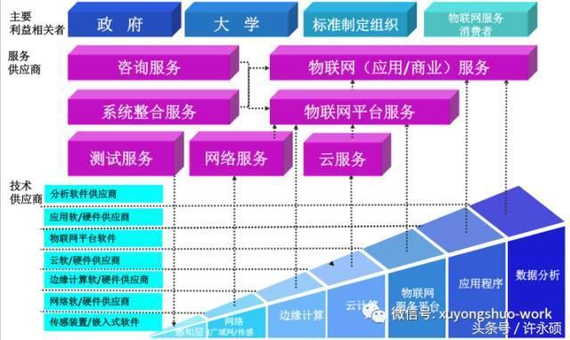 如何高效搭建三层架构?8个搭建三层架构的有效方式